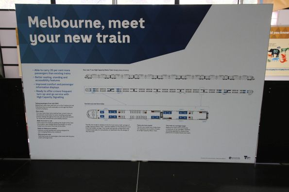 'Melbourne, meet your new train' display