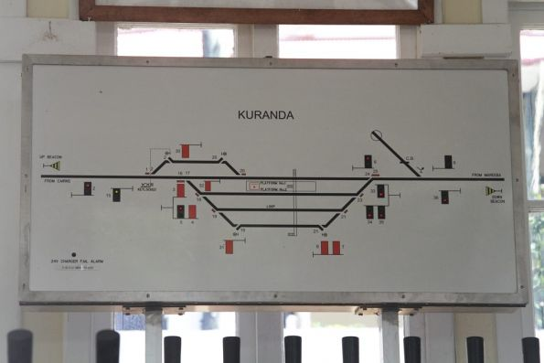 Mimic panel in the signal box at Kuranda