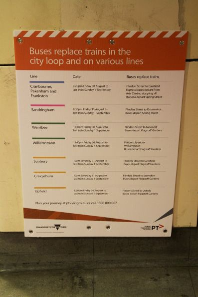 'Buses replace trains in the City Loop' sign colour coded by line