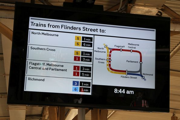 New format display at Flinders Street, showing the next City Loop services