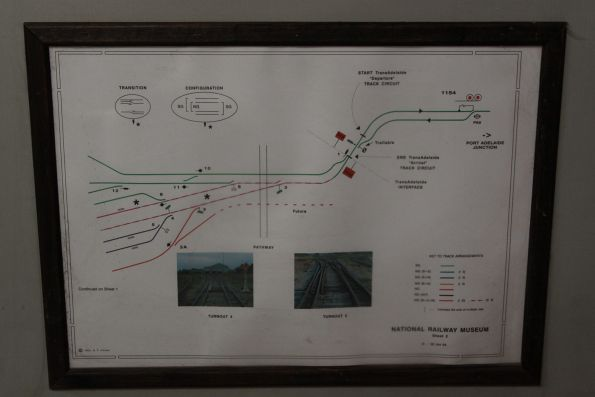 Track layout at the NRM's interface with the main line