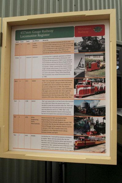 History of the 457mm gauge miniature locomotives at the NRM