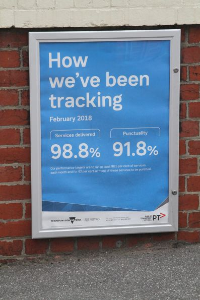 'How we've been tracking' performance statistics poster for the month of February 2018